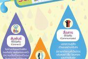 3ส.วัคซีนป้องกันฆ่าตัวตาย